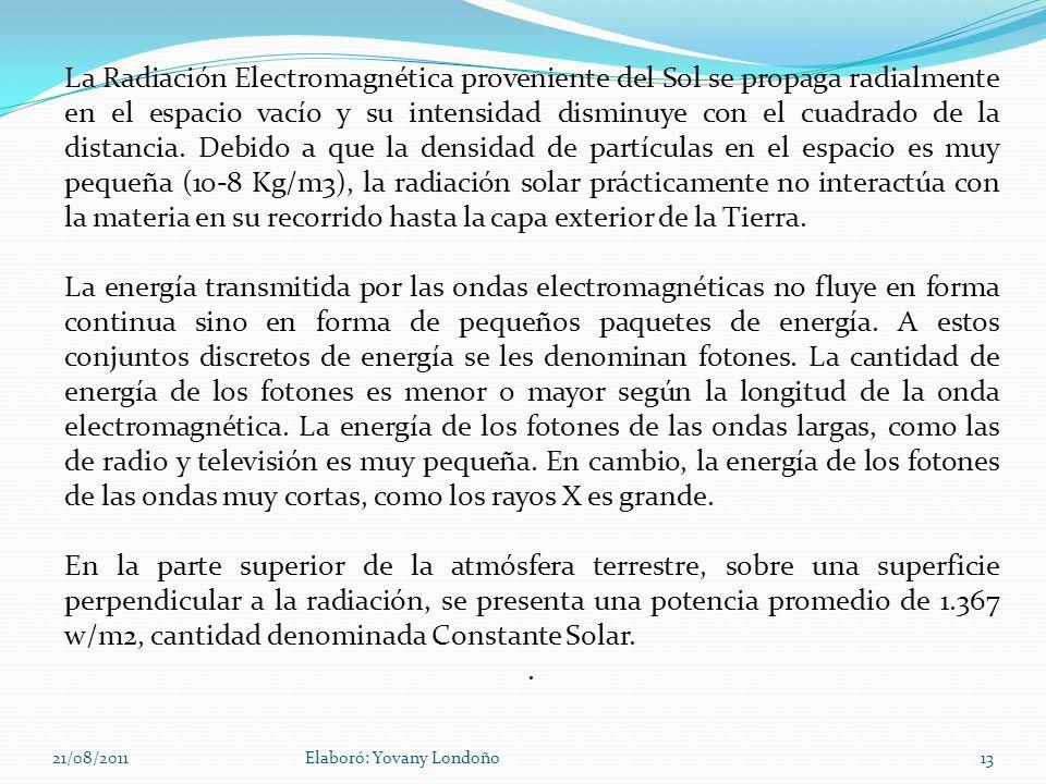 21/08/2011Elaboró: Yovany Londoño13 La Radiación Electromagnética proveniente del Sol se propaga radialmente en el espacio vacío y su intensidad dismi