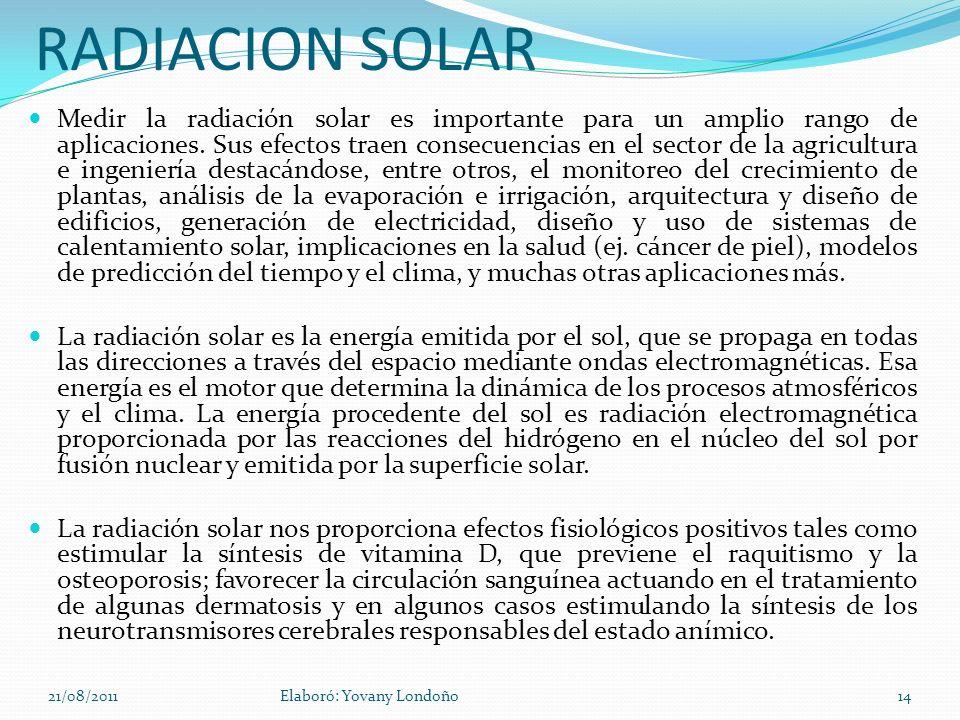 RADIACION SOLAR Medir la radiación solar es importante para un amplio rango de aplicaciones. Sus efectos traen consecuencias en el sector de la agricu