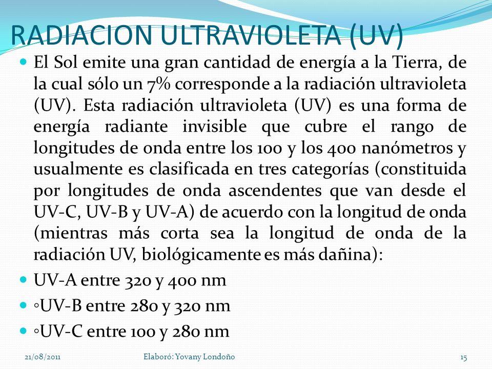 RADIACION ULTRAVIOLETA (UV) El Sol emite una gran cantidad de energía a la Tierra, de la cual sólo un 7% corresponde a la radiación ultravioleta (UV).