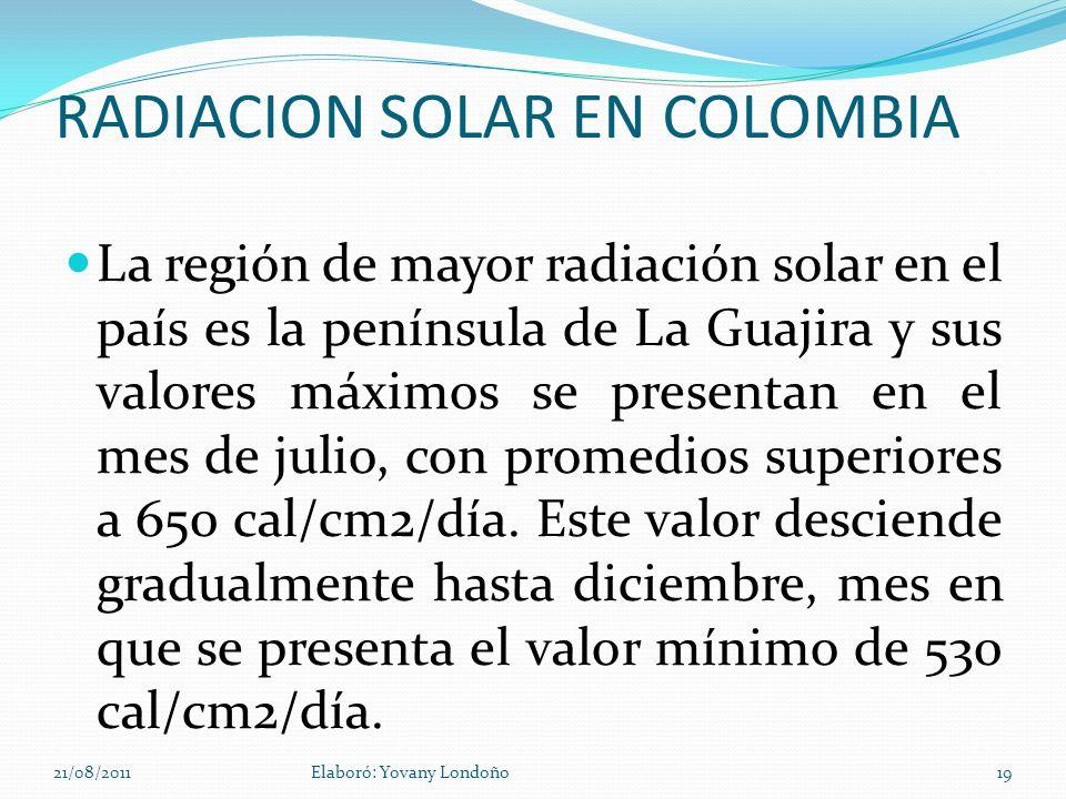 RADIACION SOLAR EN COLOMBIA La región de mayor radiación solar en el país es la península de La Guajira y sus valores máximos se presentan en el mes d