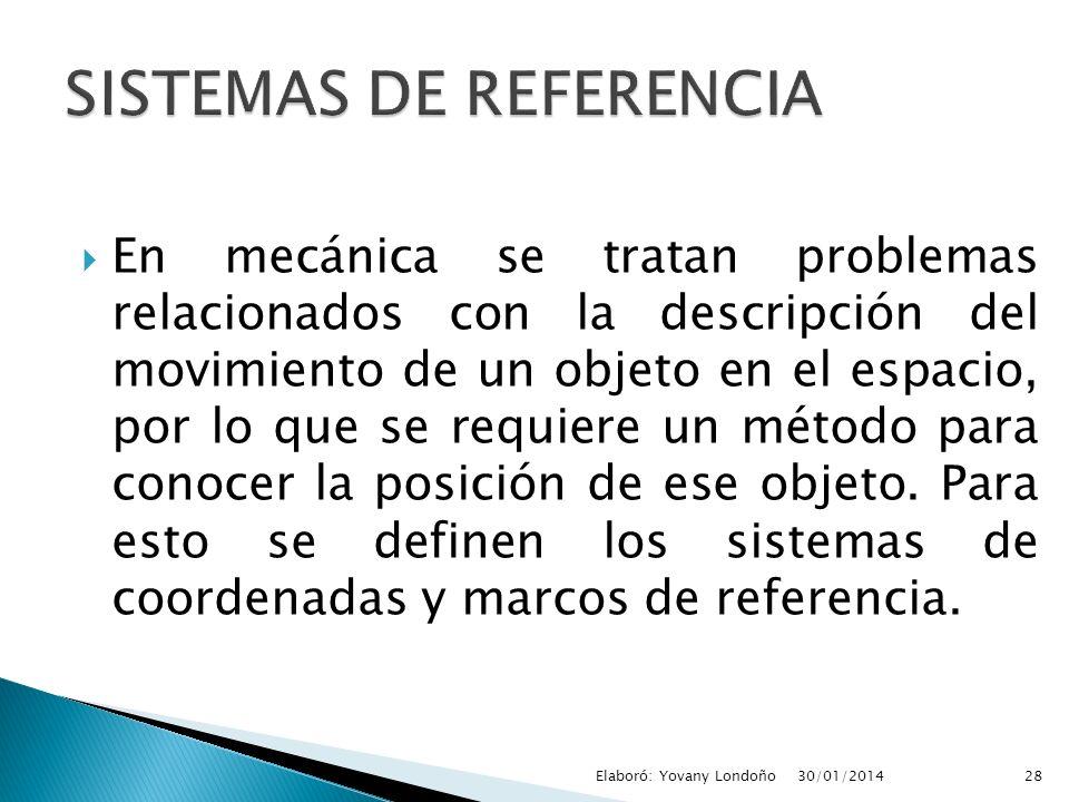 En mecánica se tratan problemas relacionados con la descripción del movimiento de un objeto en el espacio, por lo que se requiere un método para conoc