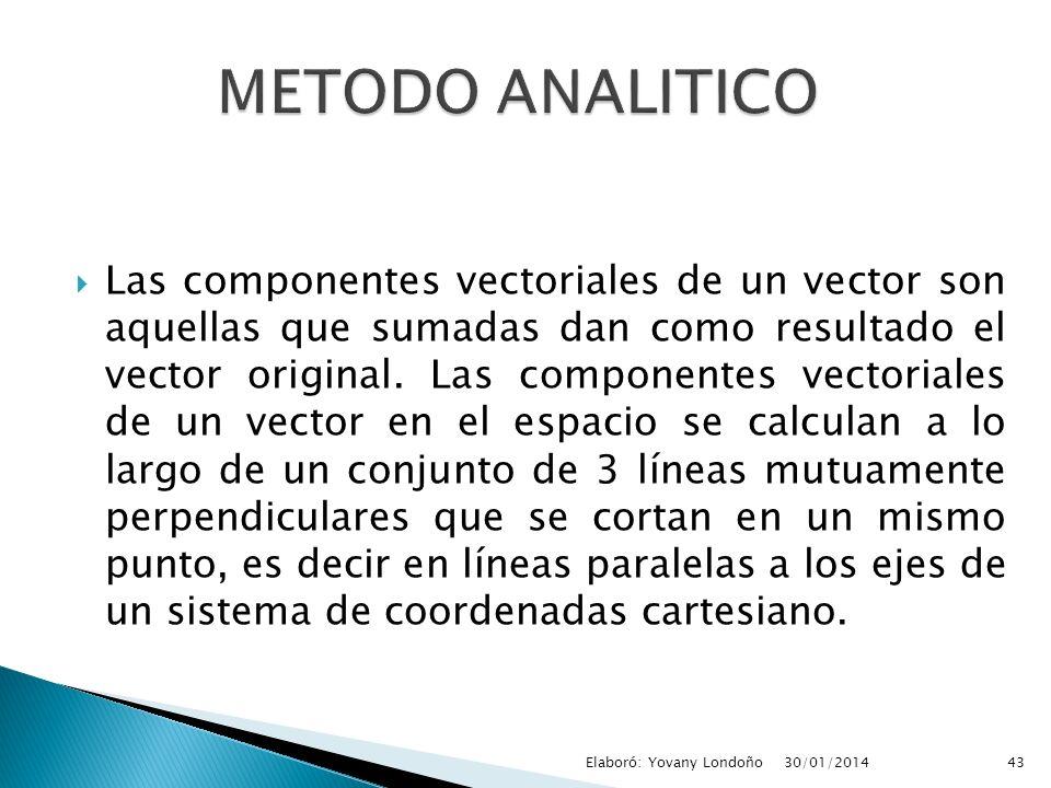 Las componentes vectoriales de un vector son aquellas que sumadas dan como resultado el vector original. Las componentes vectoriales de un vector en e