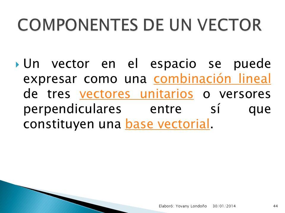 Un vector en el espacio se puede expresar como una combinación lineal de tres vectores unitarios o versores perpendiculares entre sí que constituyen u