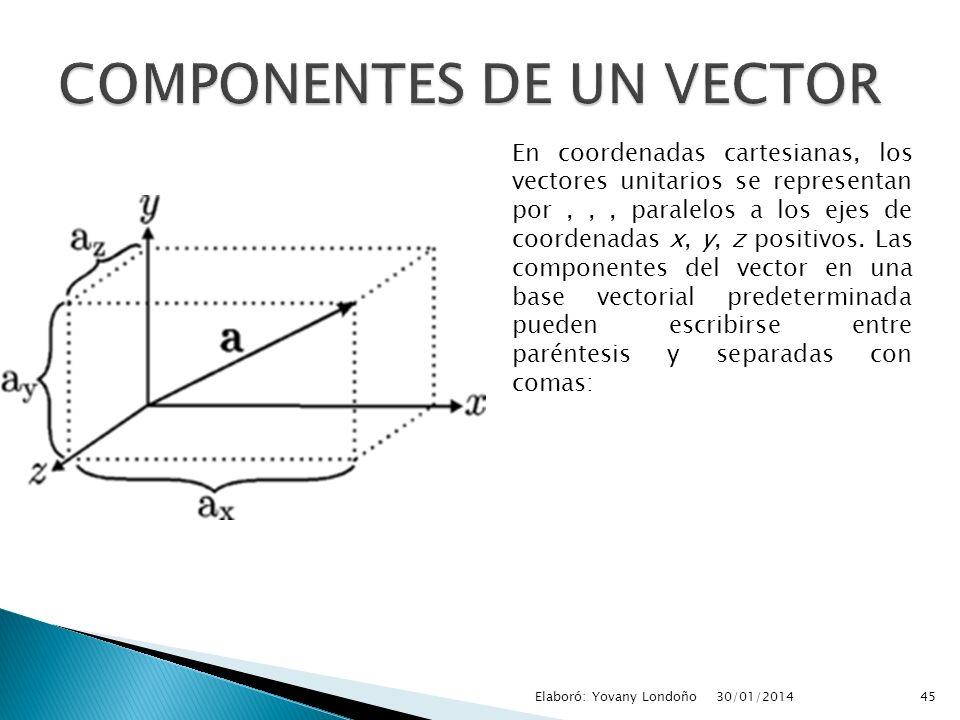 En coordenadas cartesianas, los vectores unitarios se representan por,,, paralelos a los ejes de coordenadas x, y, z positivos. Las componentes del ve