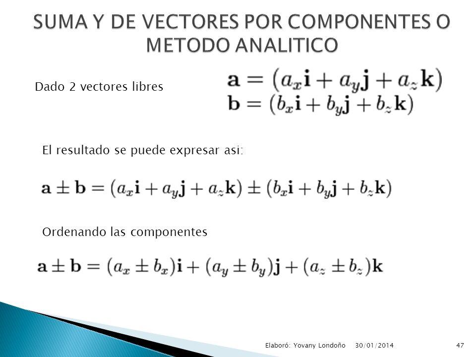 Dado 2 vectores libres El resultado se puede expresar asi: Ordenando las componentes 47Elaboró: Yovany Londoño30/01/2014