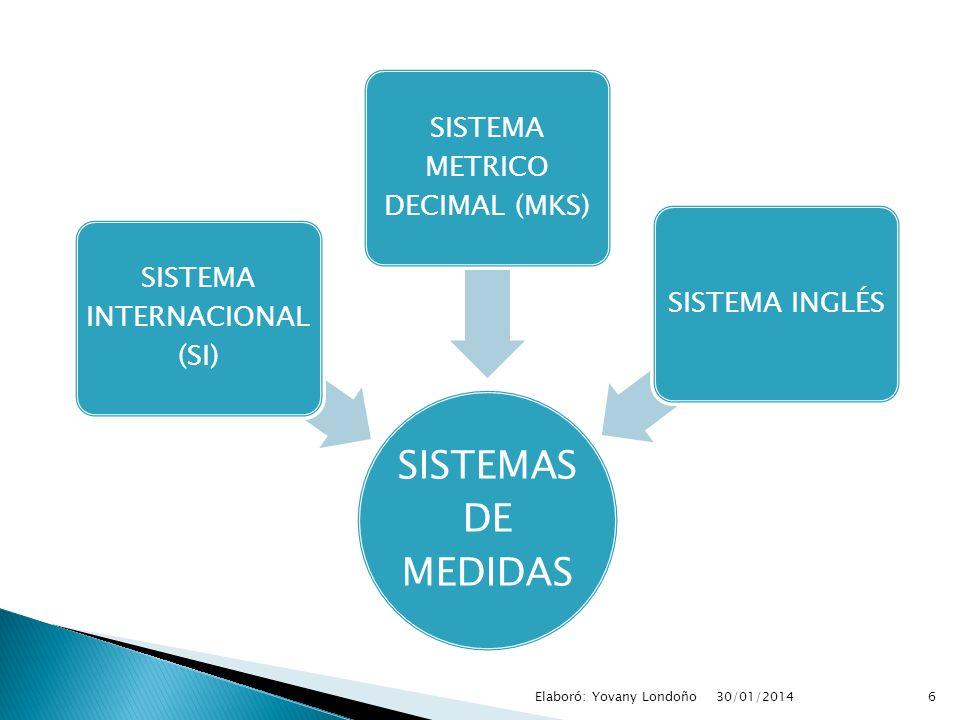 SISTEMAS DE MEDIDAS SISTEMA INTERNACIONAL (SI) SISTEMA METRICO DECIMAL (MKS) SISTEMA INGLÉS 6Elaboró: Yovany Londoño30/01/2014