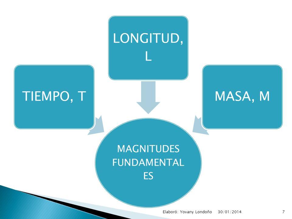 MAGNITUDES FUNDAMENTAL ES TIEMPO, T LONGITUD, L MASA, M 7Elaboró: Yovany Londoño30/01/2014