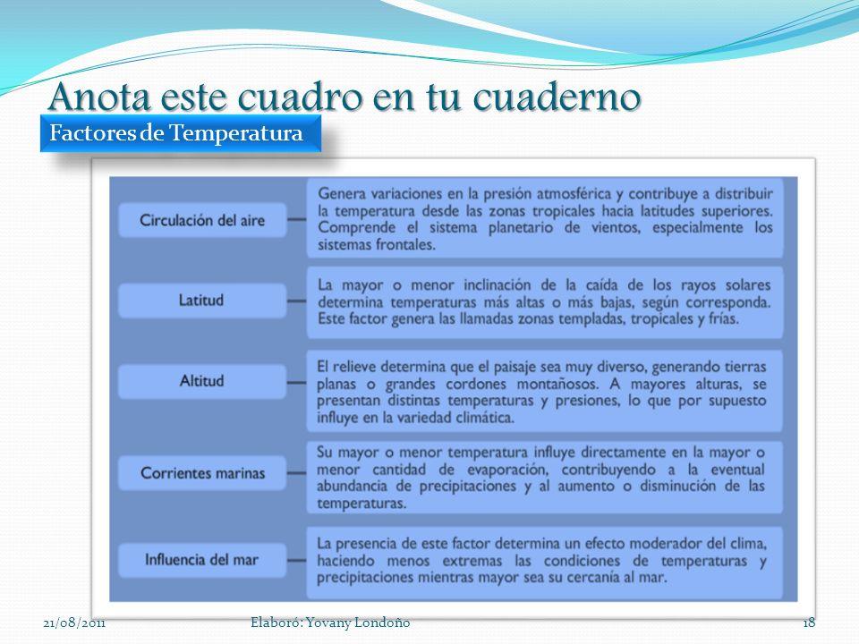 Anota este cuadro en tu cuaderno Factores de Temperatura 21/08/2011Elaboró: Yovany Londoño18