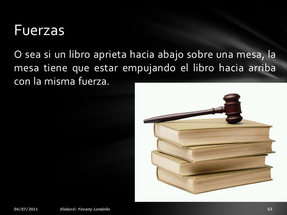 O sea si un libro aprieta hacia abajo sobre una mesa, la mesa tiene que estar empujando el libro hacia arriba con la misma fuerza. 04/07/201163Elaboró