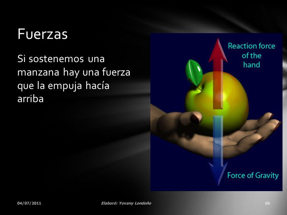 Fuerzas Si sostenemos una manzana hay una fuerza que la empuja hacía arriba 04/07/2011Elaboró: Yovany Londoño66