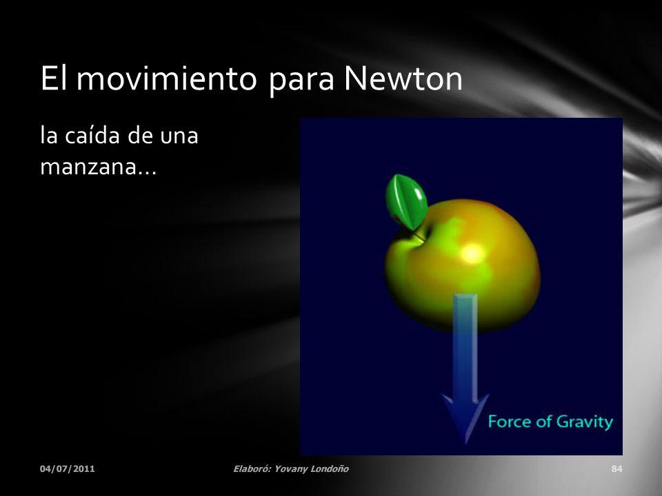 la caída de una manzana... 04/07/2011Elaboró: Yovany Londoño84