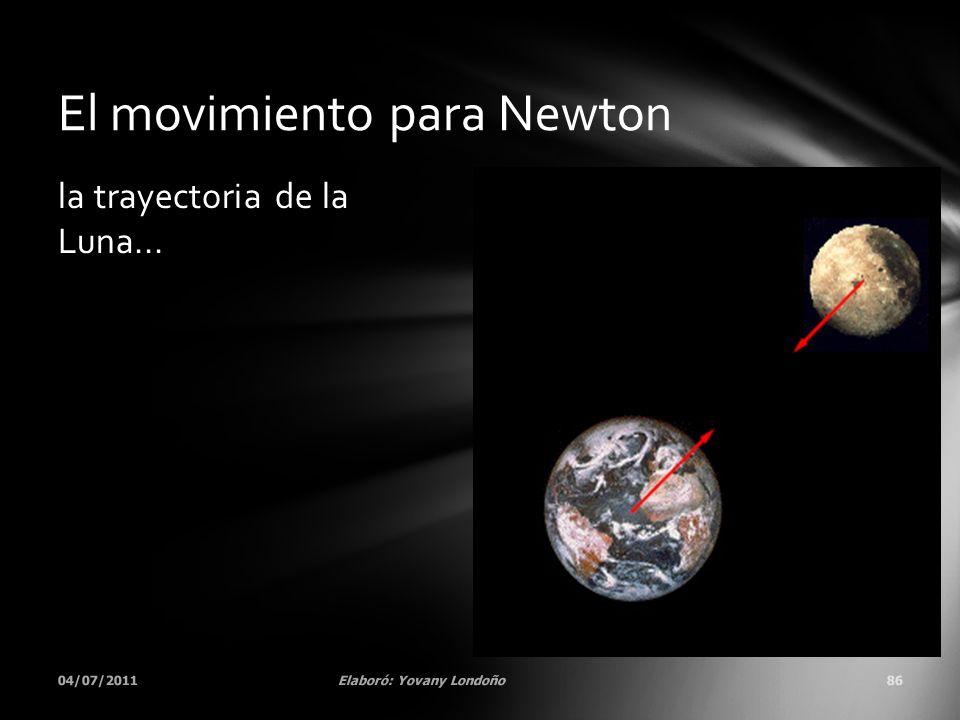 El movimiento para Newton la trayectoria de la Luna... 04/07/2011Elaboró: Yovany Londoño86