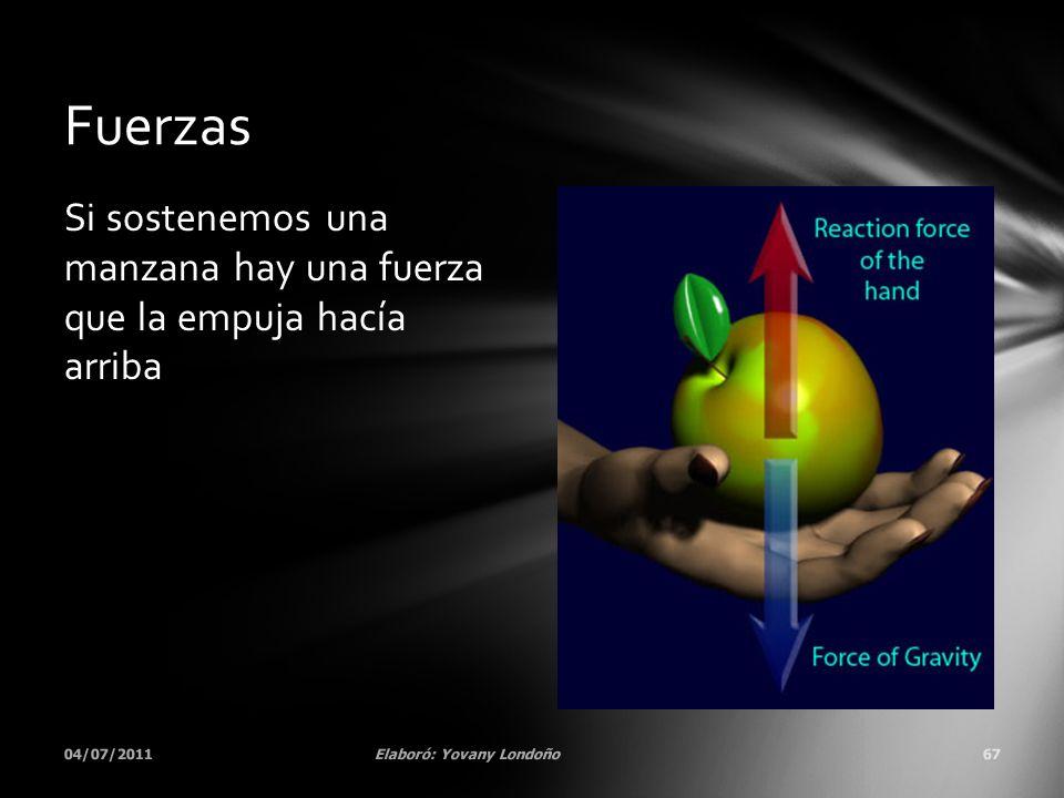 Fuerzas Si sostenemos una manzana hay una fuerza que la empuja hacía arriba 04/07/2011Elaboró: Yovany Londoño67