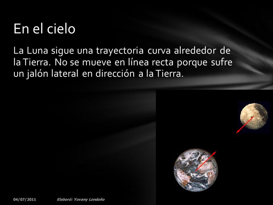 La Luna sigue una trayectoria curva alrededor de la Tierra. No se mueve en línea recta porque sufre un jalón lateral en dirección a la Tierra. 04/07/2