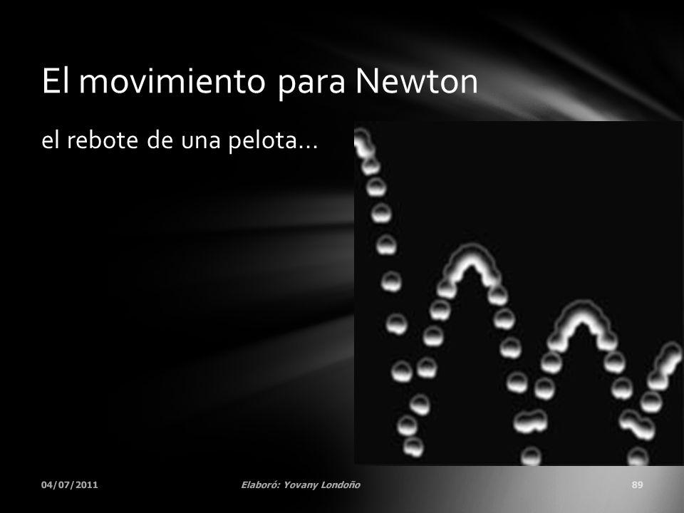 El movimiento para Newton el rebote de una pelota... 04/07/2011Elaboró: Yovany Londoño89