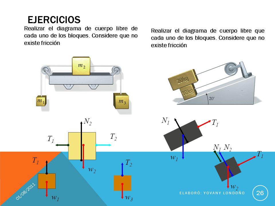 Realizar el diagrama de cuerpo libre de cada uno de los bloques. Considere que no existe fricción Realizar el diagrama de cuerpo libre que cada uno de