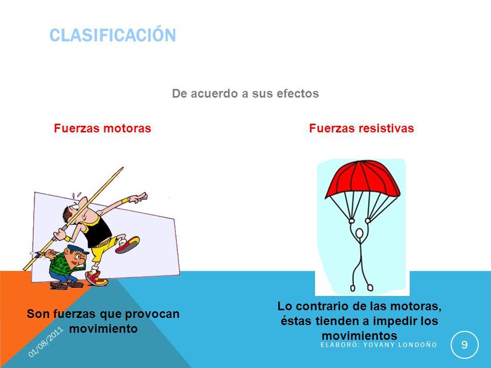 CLASIFICACIÓN 01/08/2011 ELABORÓ: YOVANY LONDOÑO 9 De acuerdo a sus efectos Fuerzas motoras Son fuerzas que provocan movimiento Fuerzas resistivas Lo