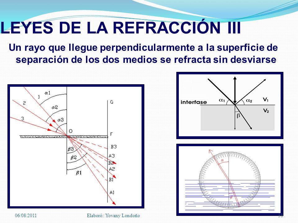 Un rayo que llegue perpendicularmente a la superficie de separación de los dos medios se refracta sin desviarse LEYES DE LA REFRACCIÓN III 06/08/2011E