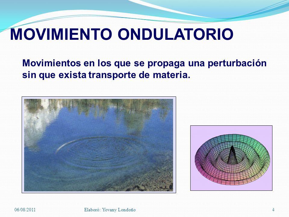 ONDA Una ONDA es toda perturbación que se propaga a través del medio, siendo la perturbación vibraciones de una partícula.