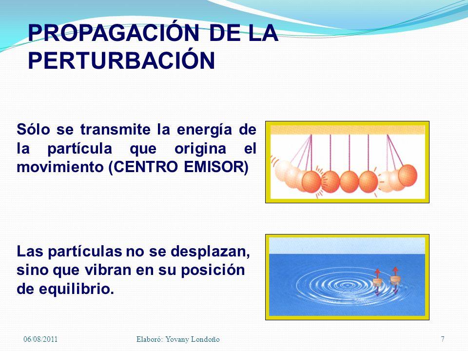 CONDICIONES DE PROPAGACIÓN A medida que la perturbación se propaga, se amortigua La amortiguación se debe al: Para que la perturbación se propague el medio ha de ser ELÁSTICO e INERTE - Grado de elasticidad del medio - Rozamiento viscoso entre las partículas 06/08/2011Elaboró: Yovany Londoño8