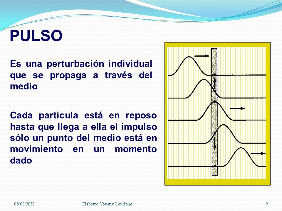 PERÍODO (T) Tiempo que tarda cada punto en recorrer una oscilación completa Tiempo que tarda una onda en reproducirse 06/08/2011Elaboró: Yovany Londoño20