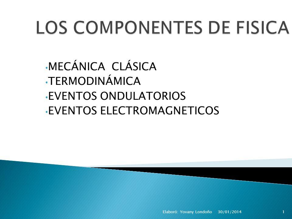 MECÁNICA CLÁSICA TERMODINÁMICA EVENTOS ONDULATORIOS EVENTOS ELECTROMAGNETICOS 1Elaboró: Yovany Londoño30/01/2014
