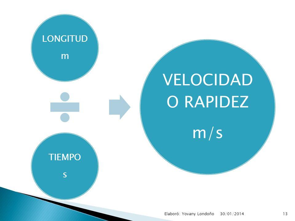 LONGITUD m TIEMPO s VELOCIDAD O RAPIDEZ m/s 13Elaboró: Yovany Londoño30/01/2014