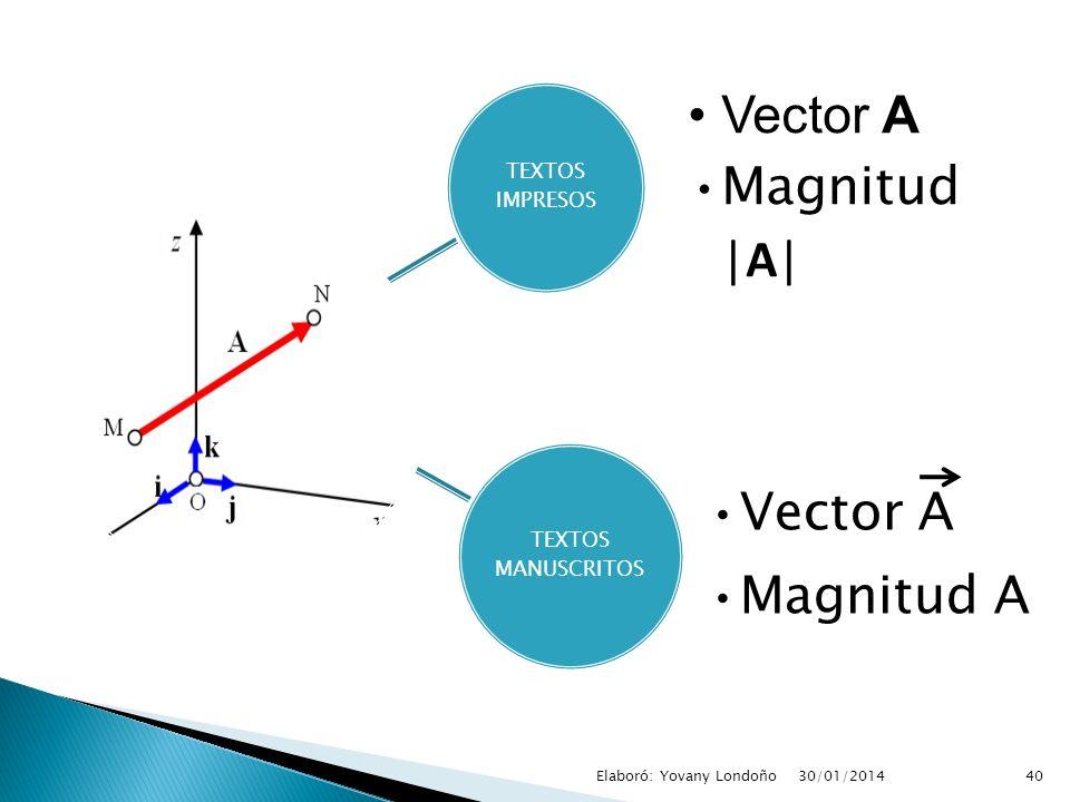 TEXTOS IMPRESOS Vector A Magnitud |A| TEXTOS MANUSCRITOS Vector A Magnitud A 40Elaboró: Yovany Londoño30/01/2014