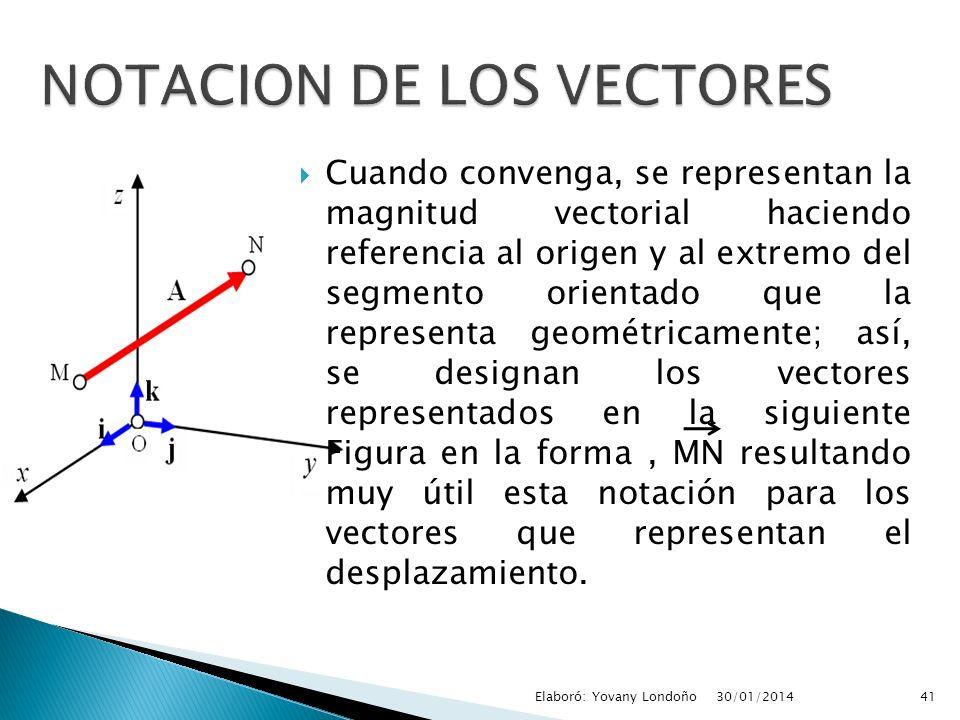 Cuando convenga, se representan la magnitud vectorial haciendo referencia al origen y al extremo del segmento orientado que la representa geométricame