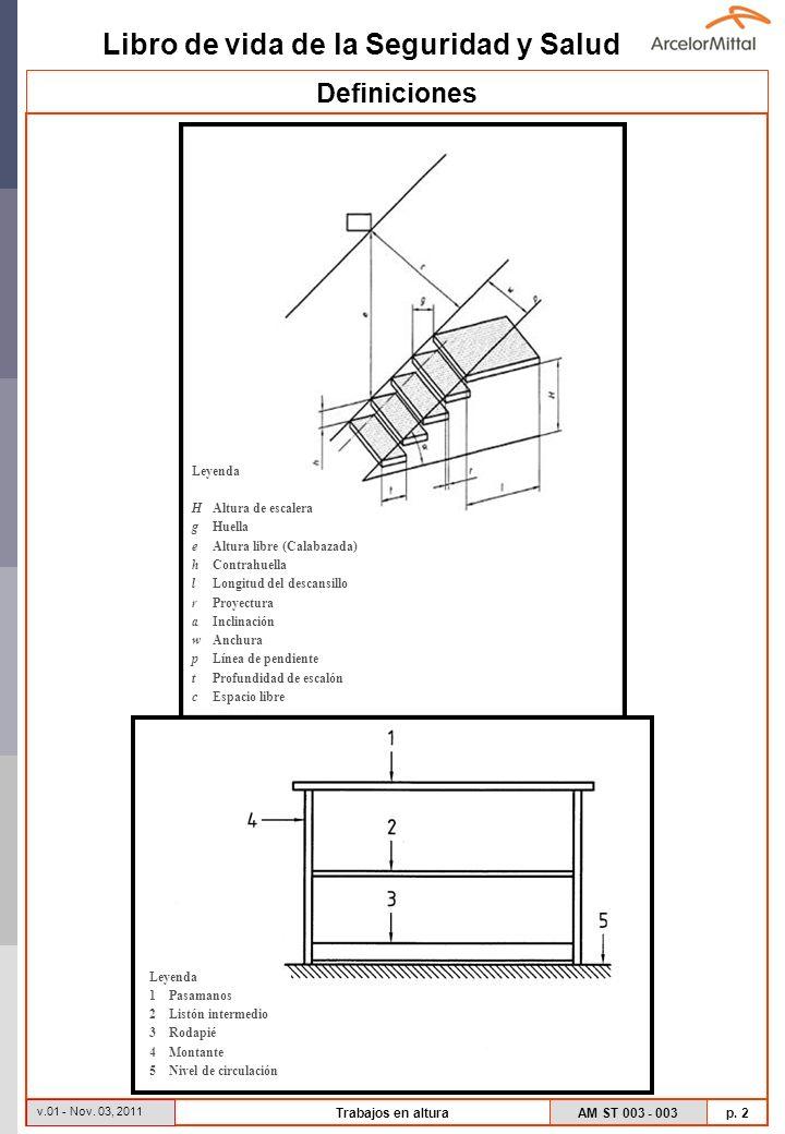 Libro de vida de la Seguridad y Salud AM ST 003 - 003 p. 2 v.01 - Nov. 03, 2011 Trabajos en altura Definiciones Leyenda HAltura de escalera gHuella eA