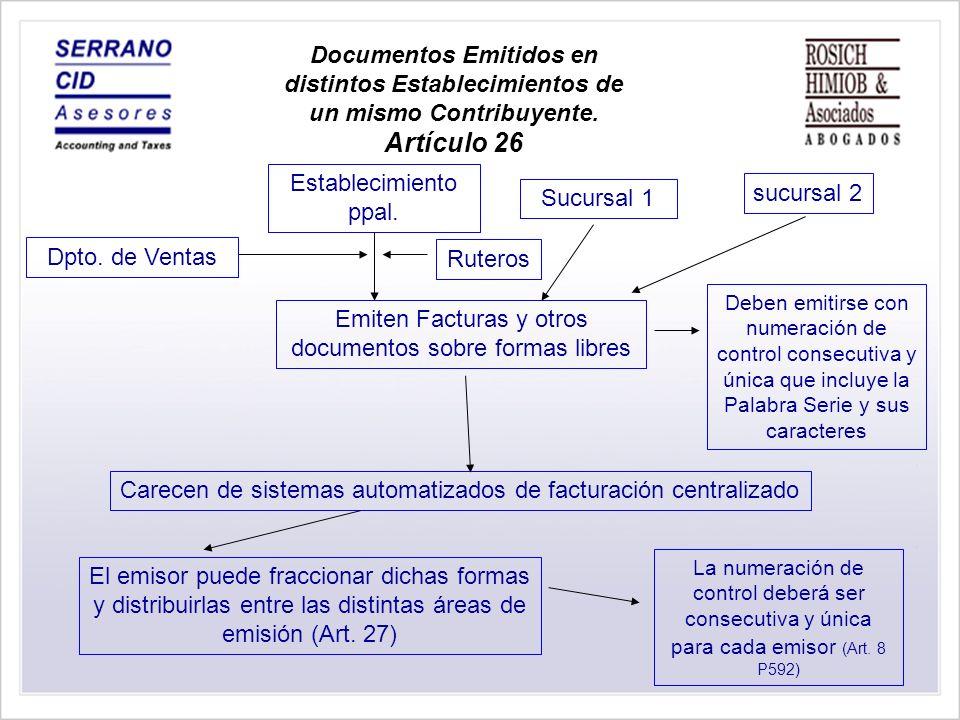 Requisitos mínimos que deben contener pre impreso las formas elaboradas.