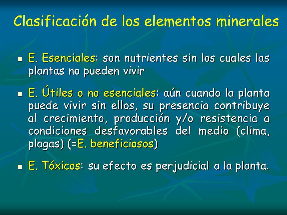 E. Esenciales: son nutrientes sin los cuales las plantas no pueden vivir E. Esenciales: son nutrientes sin los cuales las plantas no pueden vivir E. Ú