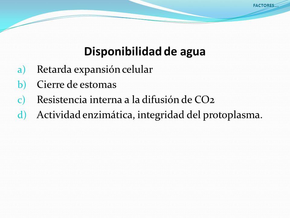 Disponibilidad de agua a) Retarda expansión celular b) Cierre de estomas c) Resistencia interna a la difusión de CO2 d) Actividad enzimática, integridad del protoplasma.