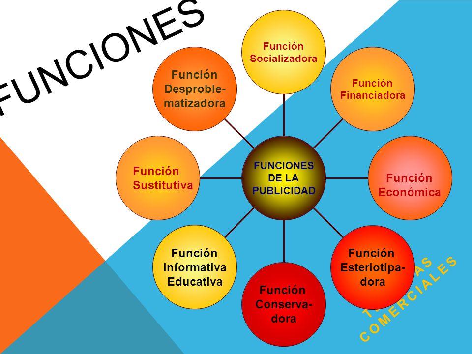 TÉCNICAS COMERCIALES FUNCIONES Función Desproble- matizadora Función Sustitutiva Función Informativa Educativa Función Conserva- dora Función Esteriot