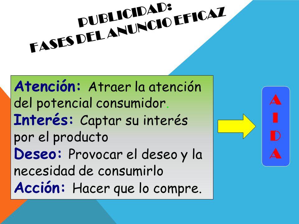 PUBLICIDAD: FASES DEL ANUNCIO EFICAZ Atención: Atraer la atención del potencial consumidor. Interés: Captar su interés por el producto Deseo: Provocar