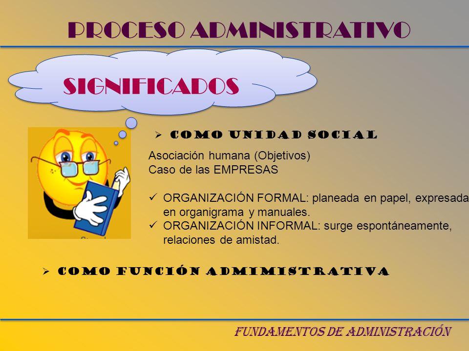 PROCESO ADMINISTRATIVO FUNDAMENTOS DE ADMINISTRACIÓN COMO UNIDAD SOCIAL SIGNIFICADOS Asociación humana (Objetivos) Caso de las EMPRESAS ORGANIZACIÓN F