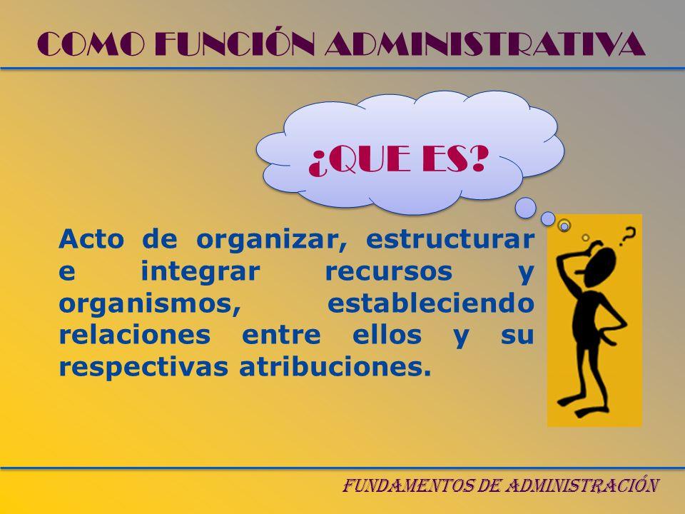 FUNCIÓN DE ORGANIZACIÓN FUNDAMENTOS DE ADMINISTRACIÓN PRINCIPIOS DE ESPECIALIZACIÓN (Cada persona ocupa un cargo) DEFINICIÓN FUNCIONAL (Cada cargo definido por escrito: organigrama, definición cargo, manuales) AUTORIDAD Y RESPONSABILIDAD (Cada responsabilidad con su nivel de autoridad) DE GRADACIÓN (Saber quienes son los subordinados, jefes) DE LÍNEA Y STAFF ( Directamente a objetivos o producto, Indirectamente a objetivos y producto)