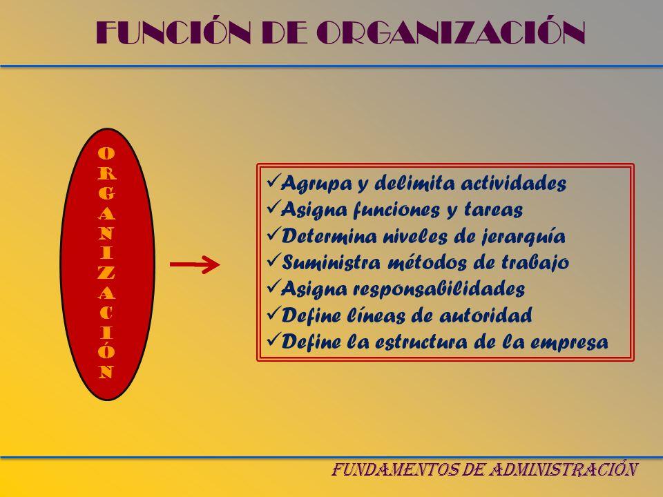 FUNDAMENTOS DE ADMINISTRACIÓN DIVISIÓN DEL TRABAJO FUNCIÓN DE ORGANIZACIÓN COMBINACIÓN DE TAREAS (DEPARTAMENTALIZACIÓN) COORDINACIÓN DEL TRABAJO SEGUIMIENTO Y REORGANIZACIÓN