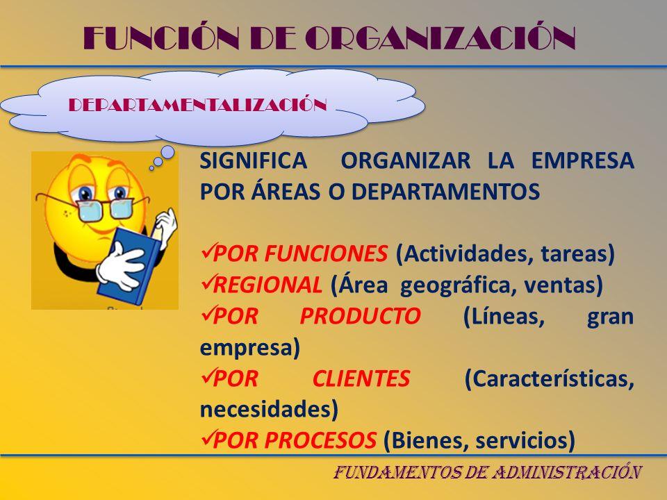FUNDAMENTOS DE ADMINISTRACIÓN TÉCNICAS DE ORGANIZACIÓN FUNCIÓN DE ORGANIZACIÓN ORGANIGRAMAS MANUALES