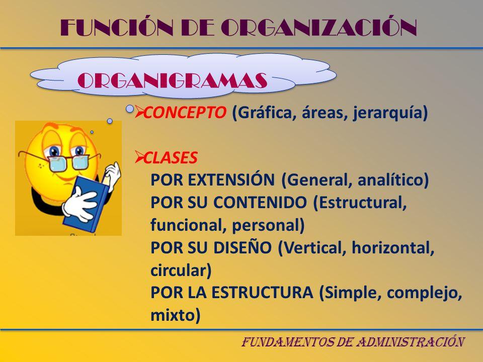 FUNDAMENTOS DE ADMINISTRACIÓN ORGANIGRAMAS FUNCIÓN DE ORGANIZACIÓN CONCEPTO (Gráfica, áreas, jerarquía) CLASES POR EXTENSIÓN (General, analítico) POR