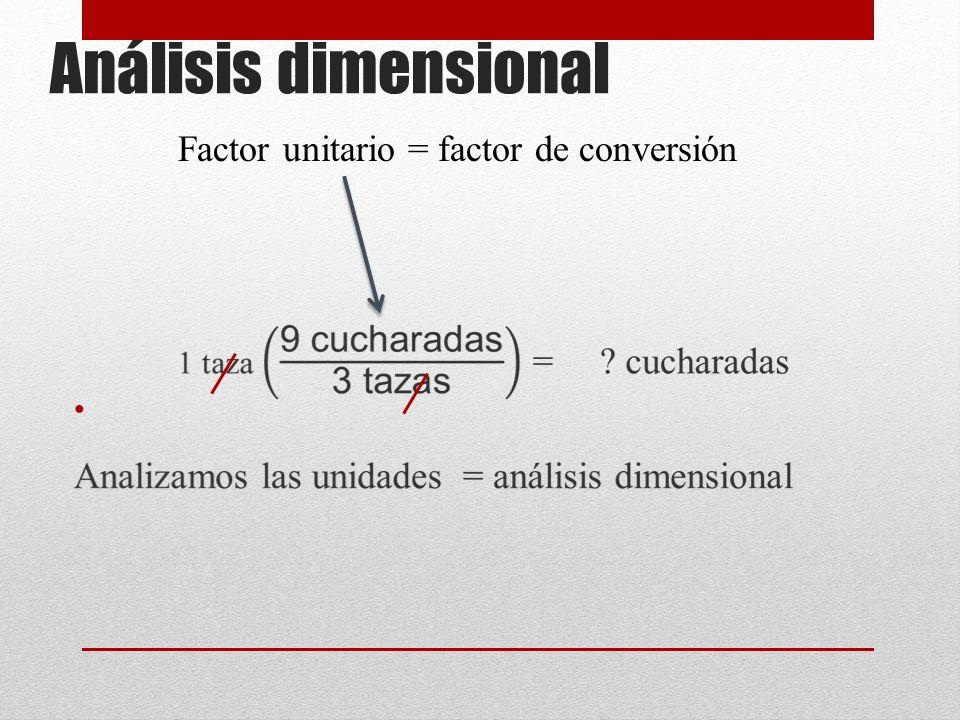 Análisis dimensional Factor unitario = factor de conversión