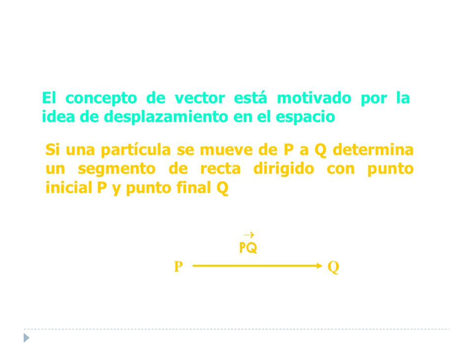 El concepto de vector está motivado por la idea de desplazamiento en el espacio PQ Si una partícula se mueve de P a Q determina un segmento de recta dirigido con punto inicial P y punto final Q