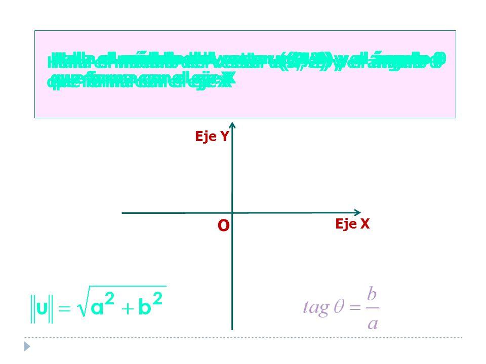Halla el módulo del vector u(4,1) y el ángulo θ que forma con el eje X Eje Y O Eje X Halla el módulo del vector u(1,4) y el ángulo θ que forma con el eje X Halla el módulo del vector u(-4,1) y el ángulo θ que forma con el eje X Halla el módulo del vector u(-4,-1) y el ángulo θ que forma con el eje X Halla el módulo del vector u(4,-1) y el ángulo θ que forma con el eje X Halla el módulo del vector u(2,2) y el ángulo θ que forma con el eje X Halla el módulo del vector u(0,5) y el ángulo θ que forma con el eje X Halla el módulo del vector u(0,-3) y el ángulo θ que forma con el eje X Halla el módulo del vector u(3,-2) y el ángulo θ que forma con el eje X