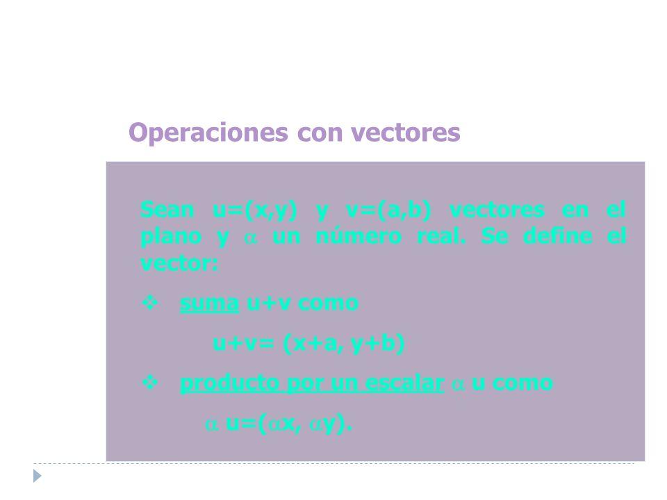 Operaciones con vectores Sean u=(x,y) y v=(a,b) vectores en el plano y un número real.