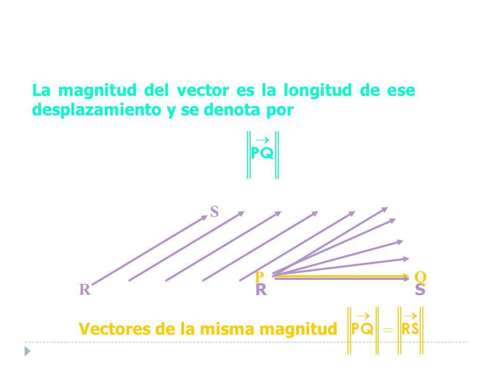 RS PQ S R La magnitud del vector es la longitud de ese desplazamiento y se denota por Vectores de la misma magnitud