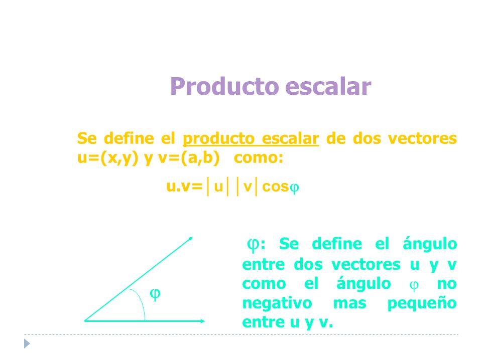 Se define el producto escalar de dos vectores u=(x,y) y v=(a,b) como: u.v= uvcos : Se define el ángulo entre dos vectores u y v como el ángulo no negativo mas pequeño entre u y v.
