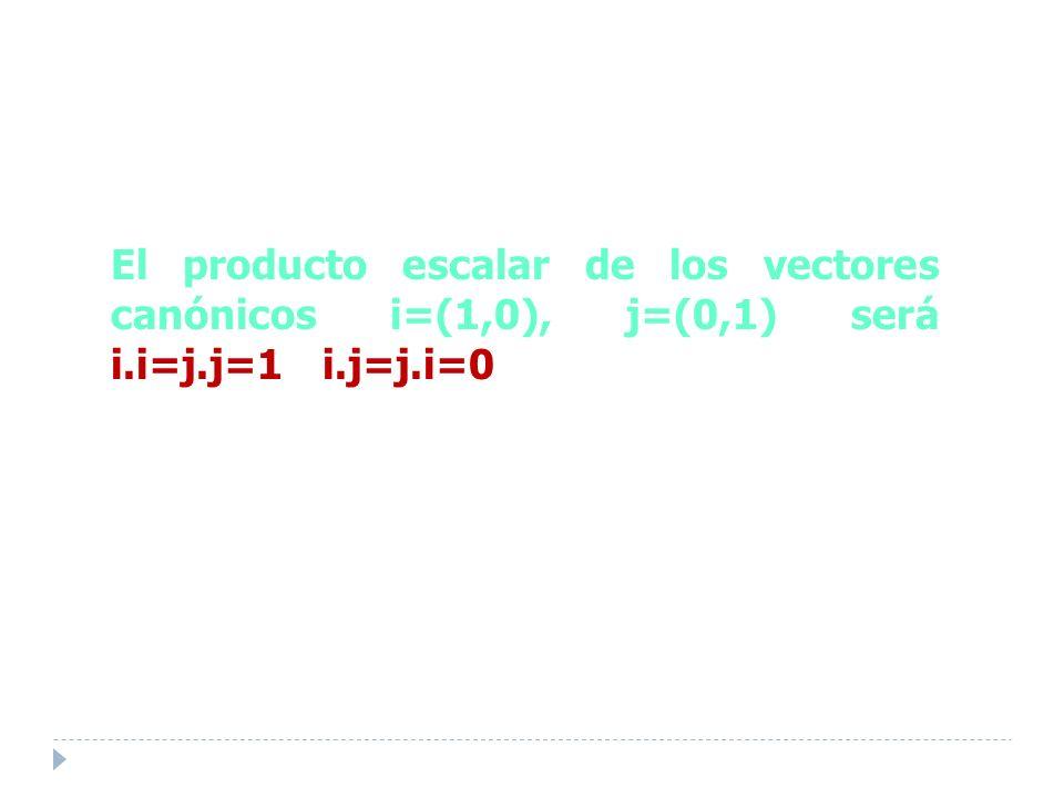 El producto escalar de los vectores canónicos i=(1,0), j=(0,1) será i.i=j.j=1 i.j=j.i=0