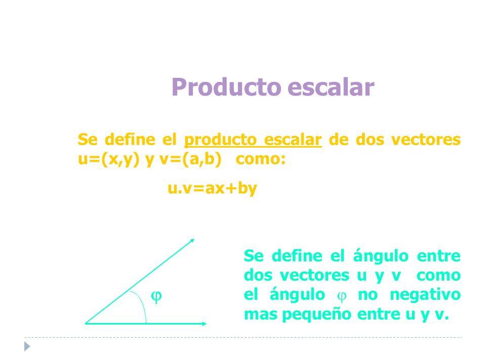 Se define el producto escalar de dos vectores u=(x,y) y v=(a,b) como: u.v=ax+by Se define el ángulo entre dos vectores u y v como el ángulo no negativo mas pequeño entre u y v.