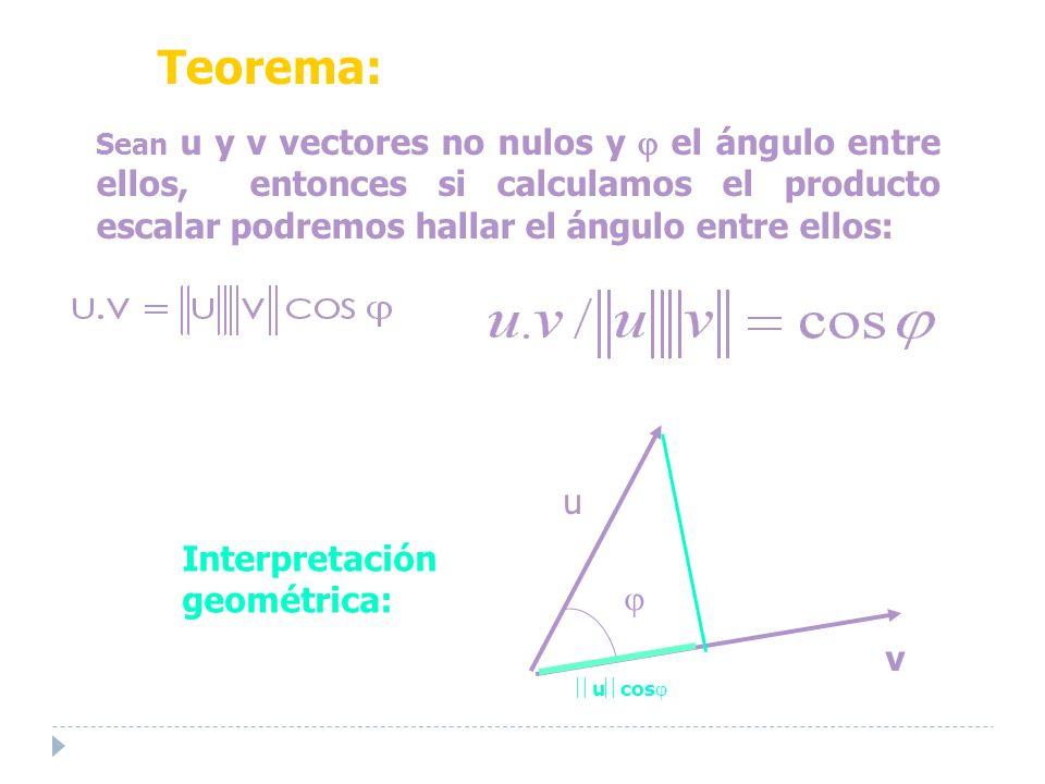 Interpretación geométrica: Teorema: Sean u y v vectores no nulos y el ángulo entre ellos, entonces si calculamos el producto escalar podremos hallar el ángulo entre ellos: v u u cos