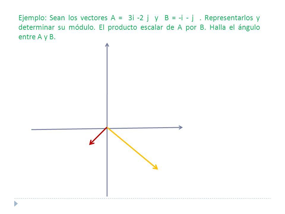 Ejemplo: Sean los vectores A = 3i -2 j y B = -i - j.